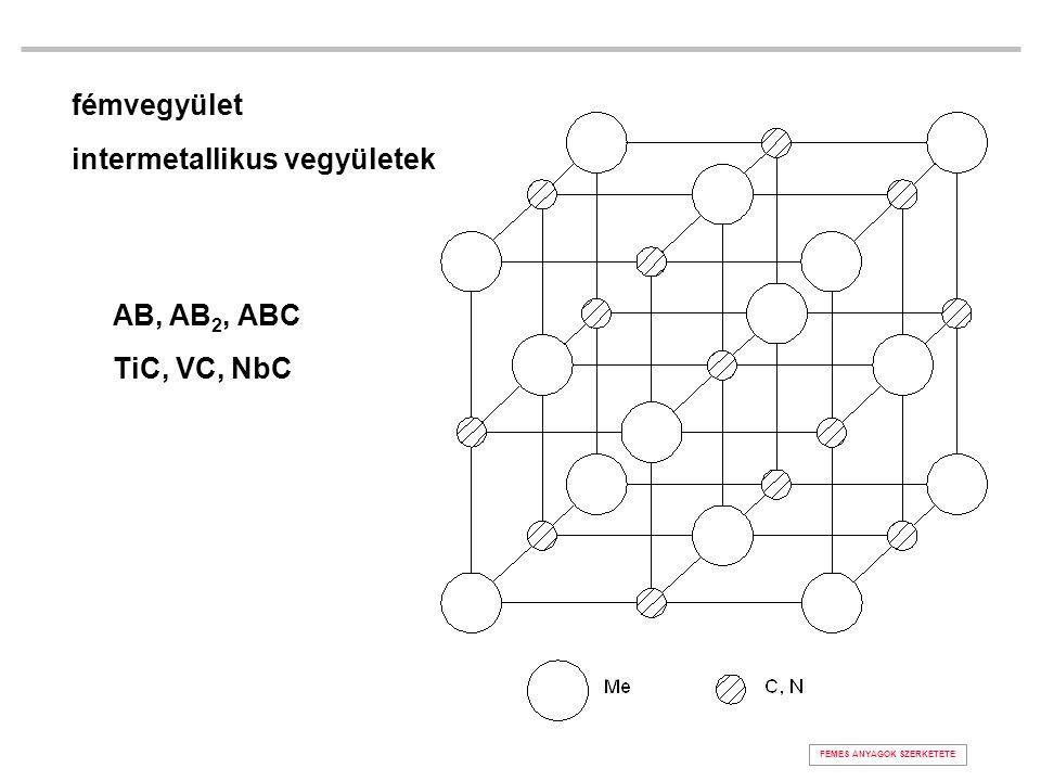 fémvegyület intermetallikus vegyületek AB, AB 2, ABC TiC, VC, NbC