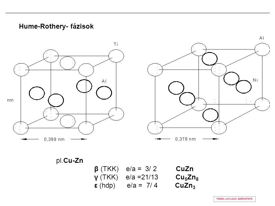 FÉMES ANYAGOK SZERKETETE Hume-Rothery- fázisok pl.Cu-Zn β (TKK) e/a = 3/ 2 CuZn γ (TKK) e/a =21/13 Cu 5 Zn 8 ε (hdp) e/a = 7/ 4 CuZn 3