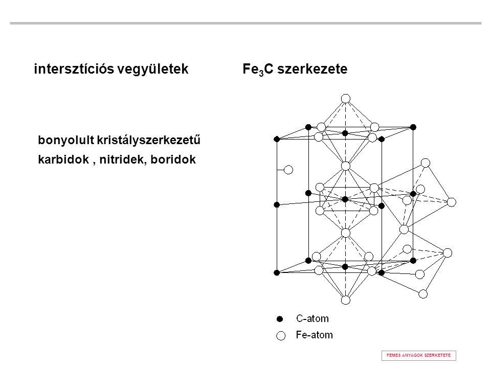 FÉMES ANYAGOK SZERKETETE intersztíciós vegyületek bonyolult kristályszerkezetű karbidok, nitridek, boridok Fe 3 C szerkezete