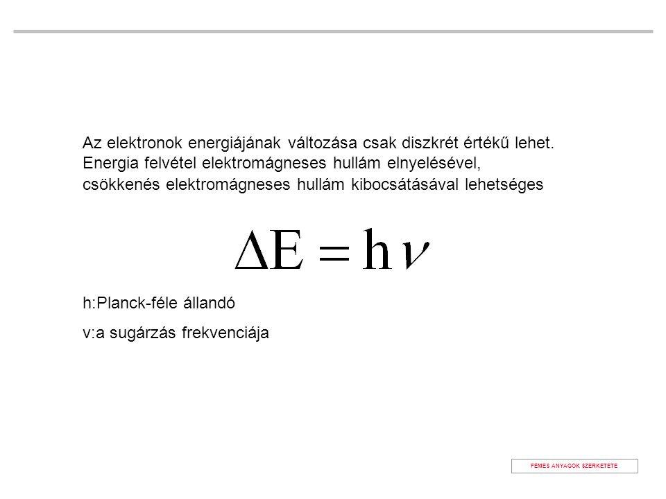 α-Fe0,287 γ- Fe0,36α -Ti0,291,6 β-Ti0,330 TKK FKK hdP ac/a 1.2.2 A fémek allotrópiája