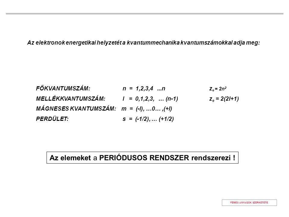 FŐKVANTUMSZÁM:n = 1,2,3,4...nz e = 2n 2 MELLÉKKVANTUMSZÁM:l = 0,1,2,3, … (n-1)z e = 2(2l+1) MÁGNESES KVANTUMSZÁM: m = (-l), …0…,(+l) PERDÜLET:s = (-1/2), … (+1/2) Az elemeket a PERIÓDUSOS RENDSZER rendszerezi .