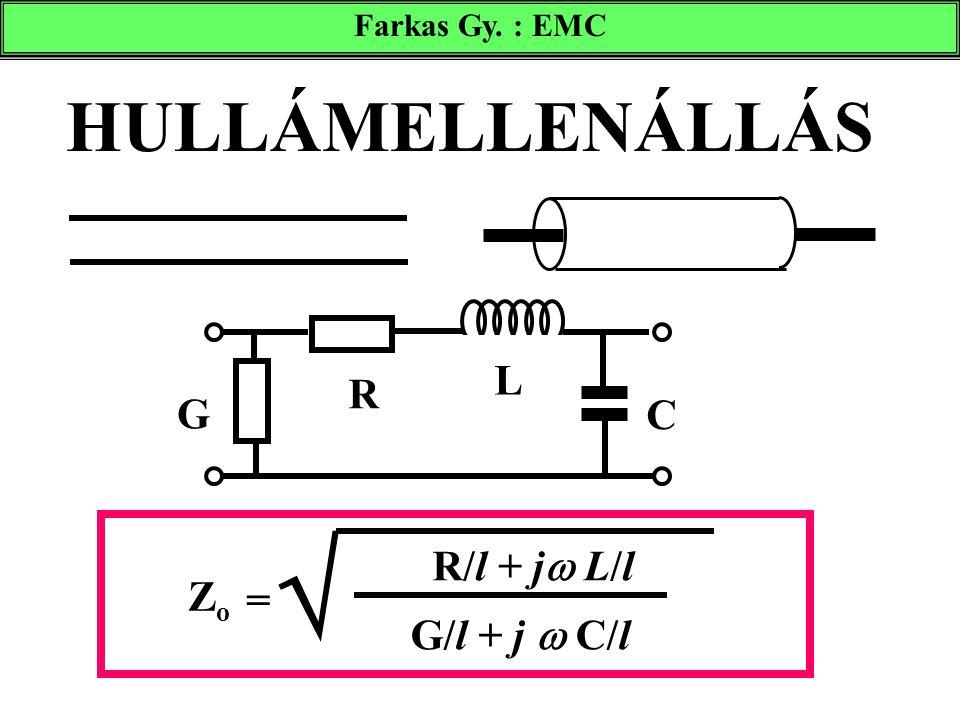 HULLÁMELLENÁLLÁS R C L G ZoZo =  R/l + j  L/l G/l + j  C/l Farkas Gy. : EMC