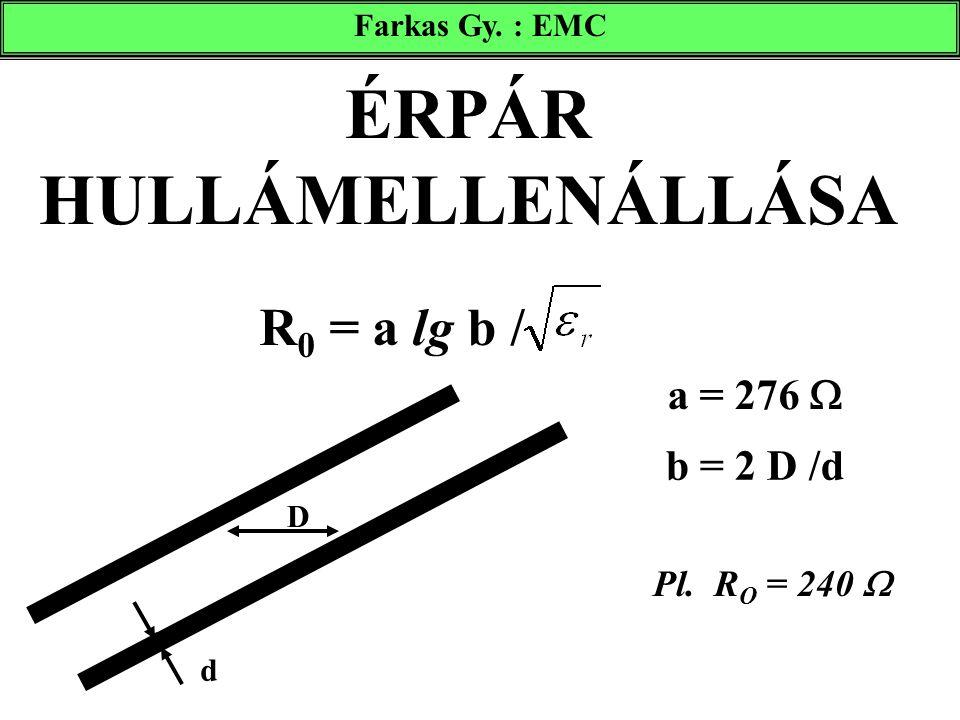 ÉRPÁR HULLÁMELLENÁLLÁSA R 0 = a lg b / D d a = 276  b = 2 D /d Pl. R O = 240  Farkas Gy. : EMC