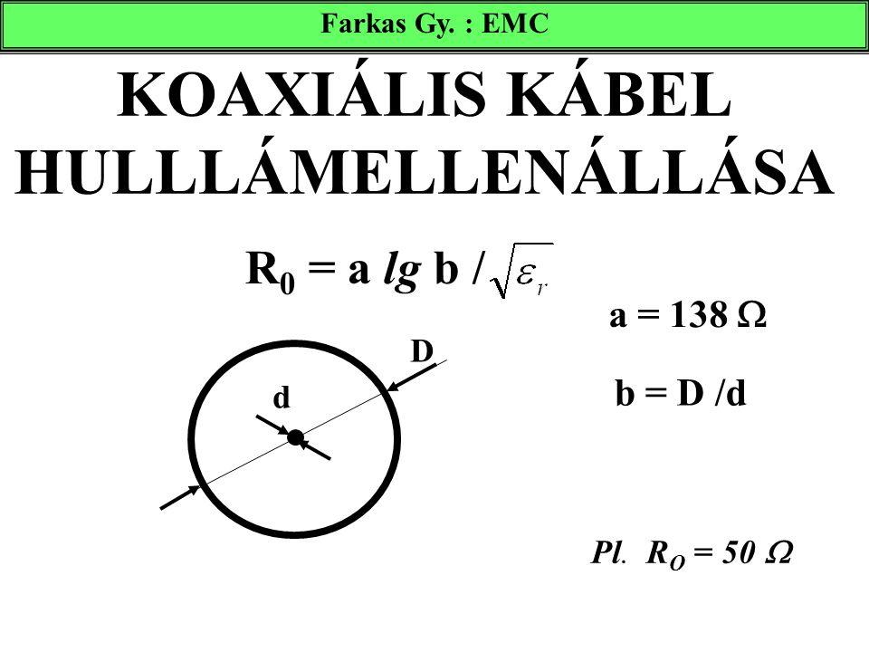 KOAXIÁLIS KÁBEL HULLLÁMELLENÁLLÁSA R 0 = a lg b / D d a = 138  b = D /d Pl. R O = 50  Farkas Gy. : EMC