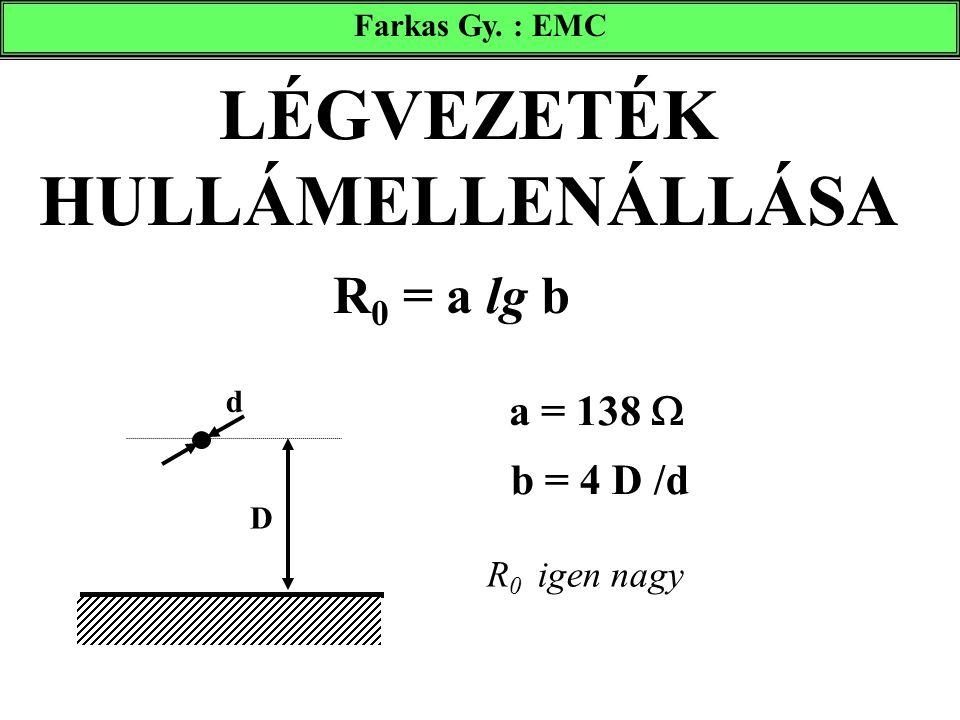 LÉGVEZETÉK HULLÁMELLENÁLLÁSA R 0 = a lg b D d a = 138  b = 4 D /d R 0 igen nagy Farkas Gy. : EMC