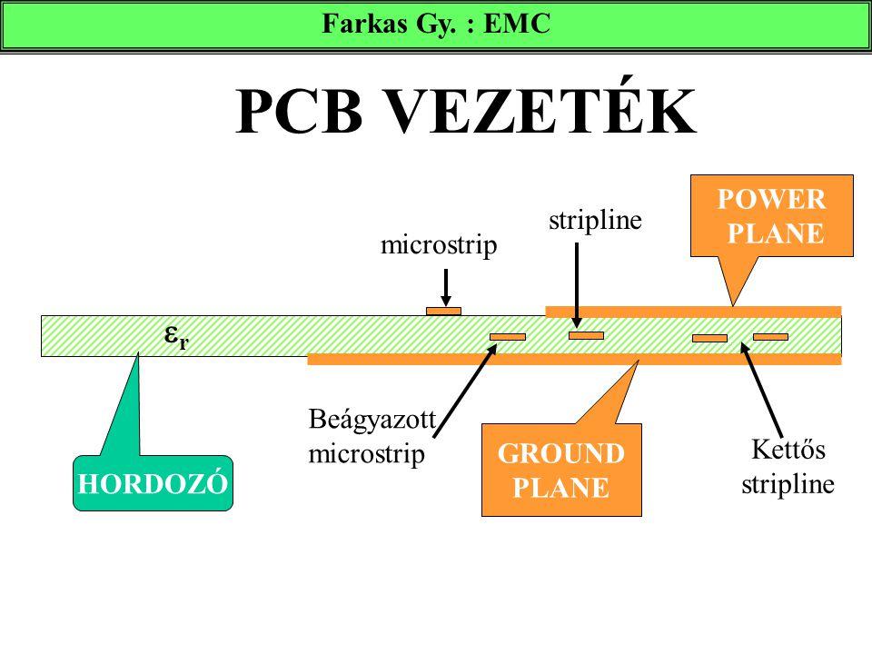 PCB VEZETÉK Beágyazott microstrip microstrip GROUND PLANE POWER PLANE Kettős stripline stripline HORDOZÓ rr Farkas Gy. : EMC