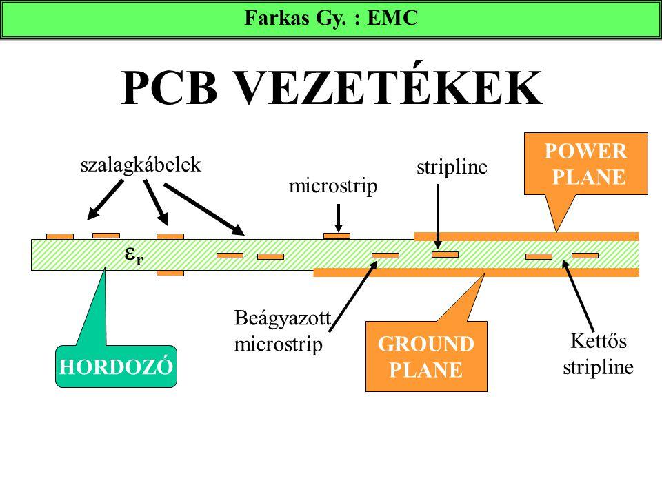PCB VEZETÉKEK szalagkábelek microstrip Beágyazott microstrip stripline Kettős stripline GROUND PLANE POWER PLANE HORDOZÓ rr Farkas Gy. : EMC