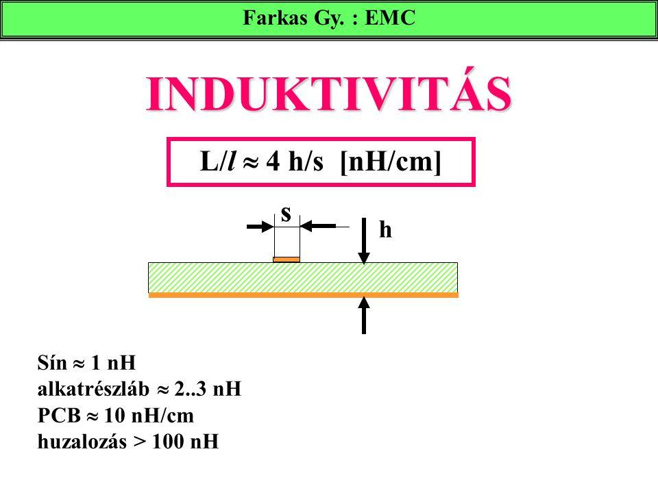 INDUKTIVITÁS L/l  4 h/s [nH/cm] h s Sín  1 nH alkatrészláb  2..3 nH PCB  10 nH/cm huzalozás > 100 nH Farkas Gy. : EMC