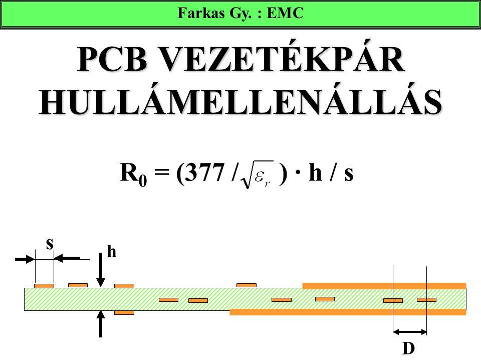 PCB VEZETÉKPÁR HULLÁMELLENÁLLÁS R 0 = (377 / ) · h / s h s D Farkas Gy. : EMC