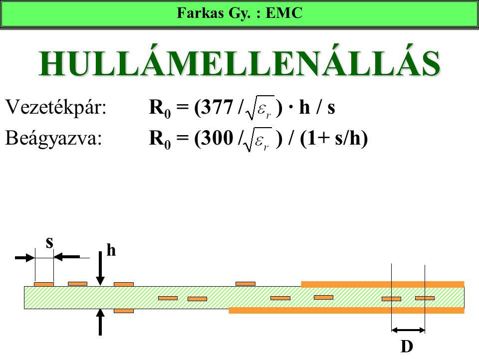 HULLÁMELLENÁLLÁS Vezetékpár:R 0 = (377 / ) · h / s Beágyazva: R 0 = (300 / ) / (1+ s/h) h s D Farkas Gy. : EMC