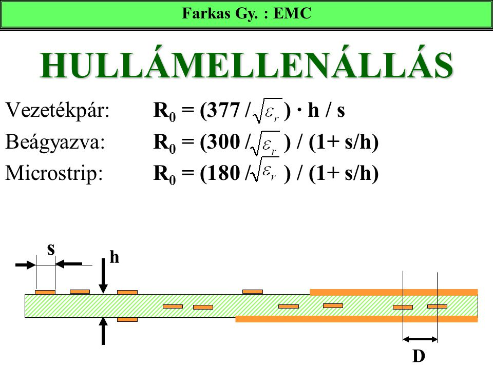 HULLÁMELLENÁLLÁS Vezetékpár:R 0 = (377 / ) · h / s Beágyazva: R 0 = (300 / ) / (1+ s/h) Microstrip: R 0 = (180 / ) / (1+ s/h) h s D Farkas Gy. : EMC