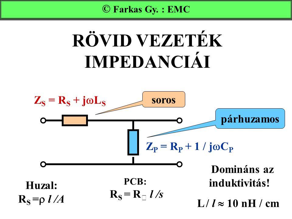 RÖVID VEZETÉK IMPEDANCIÁI Huzal: R S =  l /A Domináns az induktivitás! L / l  10 nH / cm PCB: R S = R  l /s Farkas Gy. : EMC Z S = R S + j  L S Z