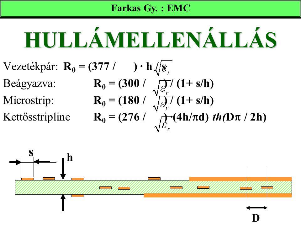 HULLÁMELLENÁLLÁS Vezetékpár:R 0 = (377 / ) · h / s Beágyazva: R 0 = (300 / ) / (1+ s/h) Microstrip: R 0 = (180 / ) / (1+ s/h) KettősstriplineR 0 = (27
