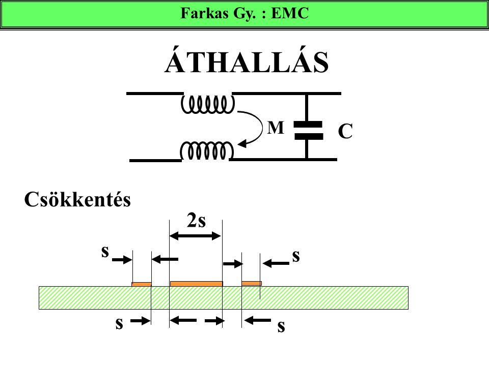 ÁTHALLÁS M C Csökkentés s s s s 2s Farkas Gy. : EMC