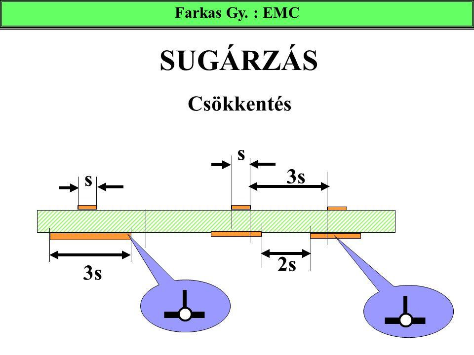SUGÁRZÁS Csökkentés s 3s s 2s 3s Farkas Gy. : EMC