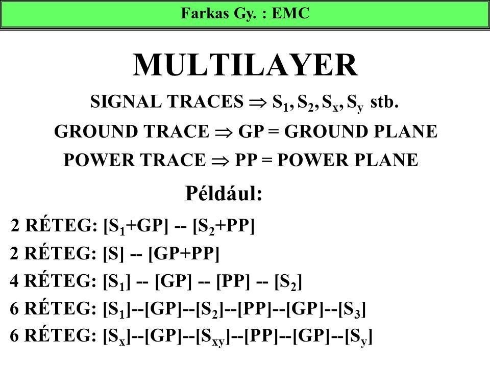 MULTILAYER 2 RÉTEG: [S 1 +GP] -- [S 2 +PP] 2 RÉTEG: [S] -- [GP+PP] 4 RÉTEG: [S 1 ] -- [GP] -- [PP] -- [S 2 ] 6 RÉTEG: [S 1 ]--[GP]--[S 2 ]--[PP]--[GP]