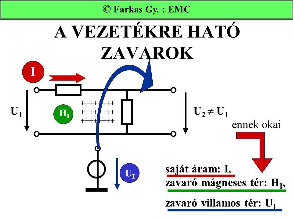 A VEZETÉKRE HATÓ ZAVAROK Farkas Gy. : EMC saját áram: I, zavaró mágneses tér: H I, zavaró villamos tér: U I I U 2  U 1 U1U1 ++++++++ ++++++++ +++++++