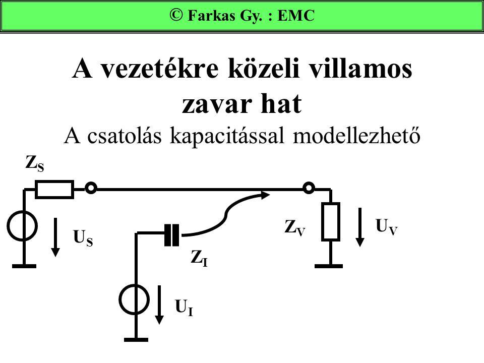 A vezetékre közeli villamos zavar hat A csatolás kapacitással modellezhető Farkas Gy. : EMC USUS ZSZS UIUI ZVZV ZIZI UVUV © Farkas Gy. : EMC