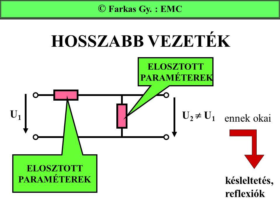 HOSSZABB VEZETÉK Farkas Gy. : EMC U 2  U 1 U1U1 ELOSZTOTT PARAMÉTEREK késleltetés, reflexiók ennek okai © Farkas Gy. : EMC