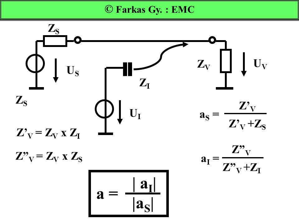 """Farkas Gy. : EMC ZSZS USUS UIUI ZVZV ZIZI UVUV Z' V = Z V x Z I Z"""" V = Z V x Z S ZSZS © Farkas Gy. : EMC a S = Z' V Z' V +Z S a I = Z"""" V Z"""" V +Z I a ="""