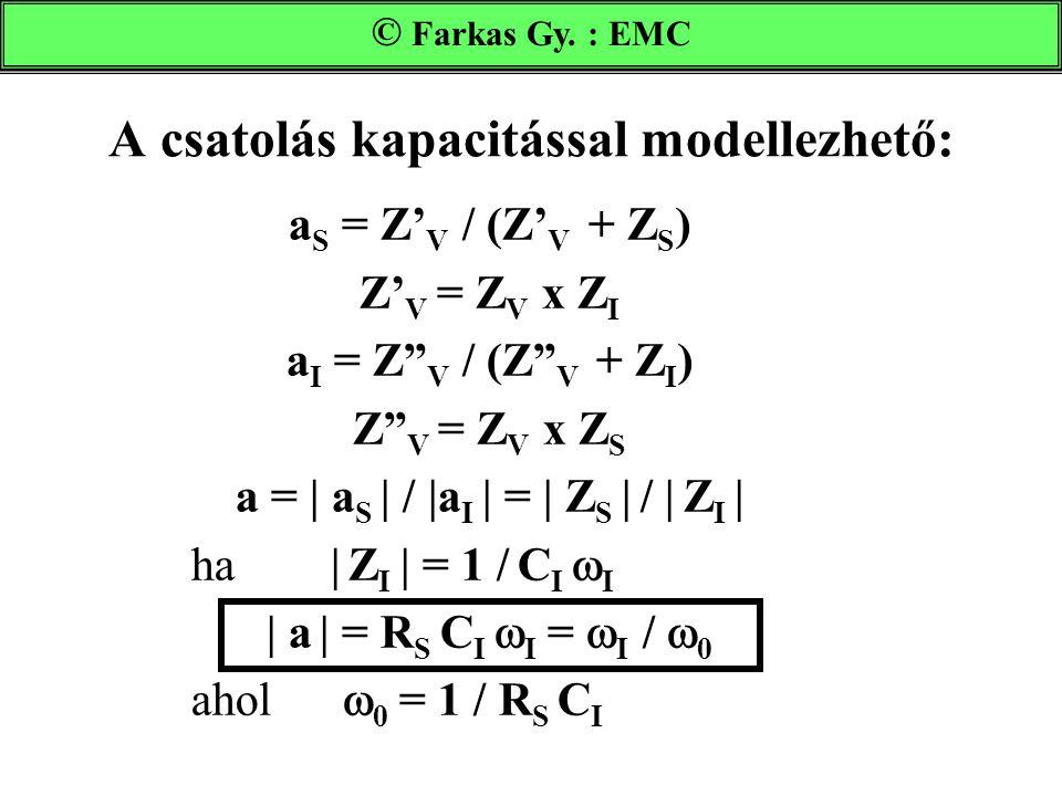 """A csatolás kapacitással modellezhető: a S = Z' V / (Z' V + Z S ) Z' V = Z V x Z I a I = Z"""" V / (Z"""" V + Z I ) Z"""" V = Z V x Z S a =   a S   /  a I   =  """