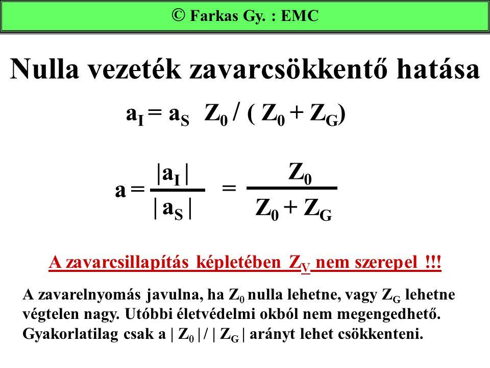 Nulla vezeték zavarcsökkentő hatása Farkas Gy. : EMC a I = a S Z 0 / ( Z 0 + Z G ) A zavarcsillapítás képletében Z V nem szerepel !!! A zavarelnyomás