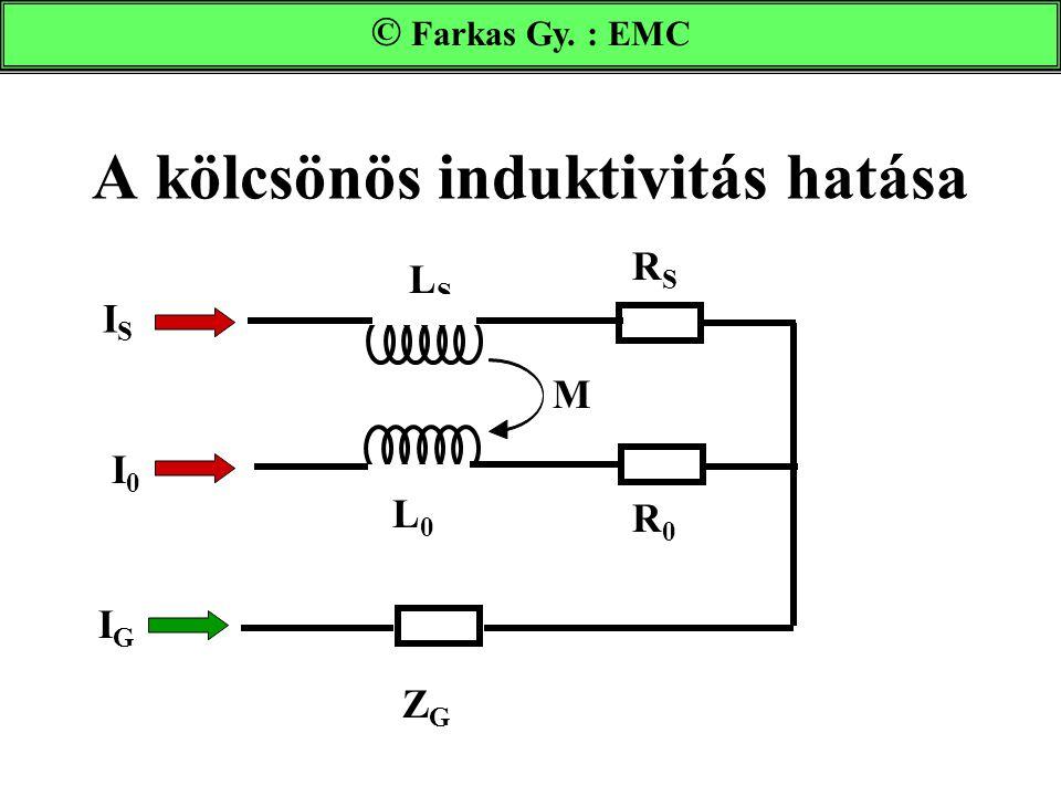 A kölcsönös induktivitás hatása RSRS LSLS ZGZG ISIS I0I0 IGIG R0R0 L0L0 M Farkas Gy. : EMC © Farkas Gy. : EMC
