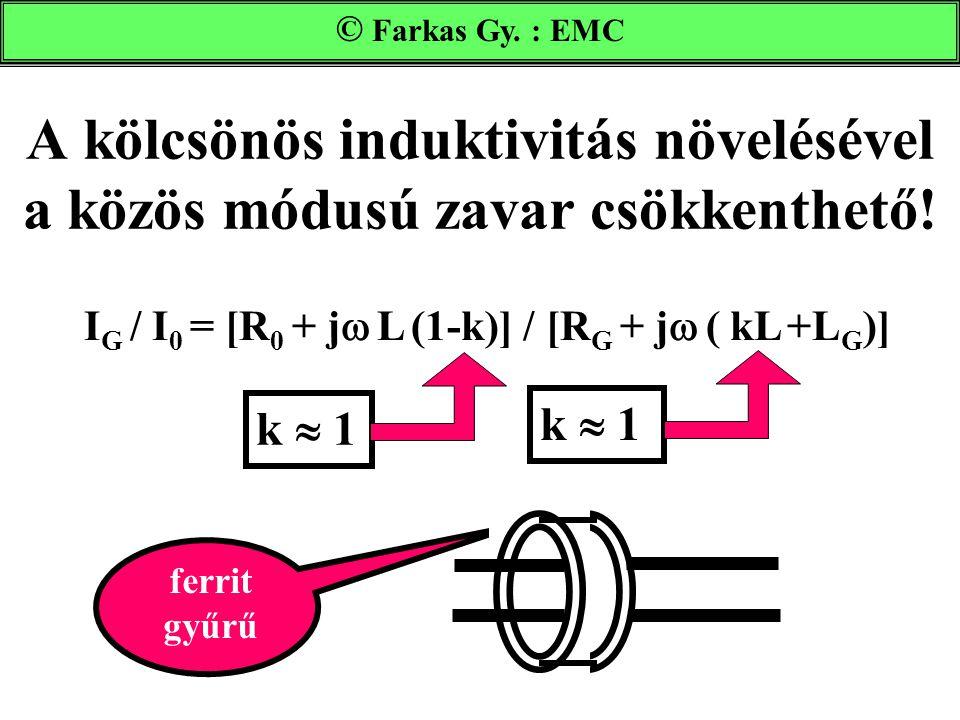 A kölcsönös induktivitás növelésével a közös módusú zavar csökkenthető! Farkas Gy. : EMC I G / I 0 = [R 0 + j  L (1-k)] / [R G + j  ( kL +L G )] k 