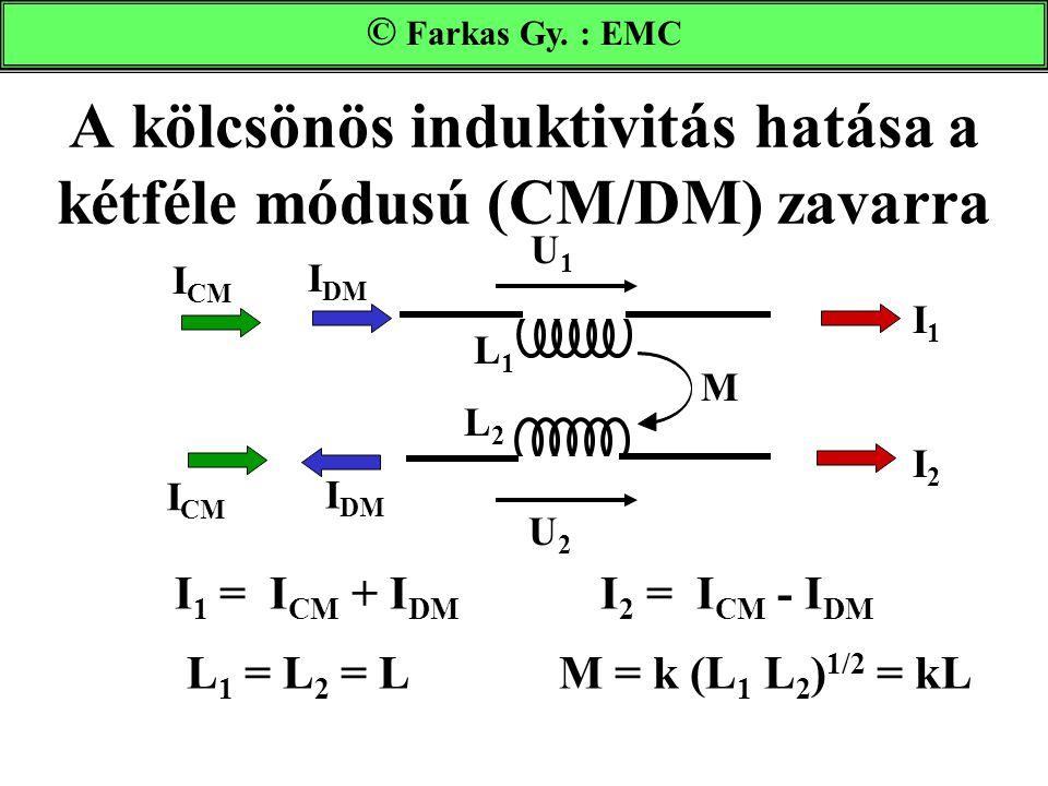 A kölcsönös induktivitás hatása a kétféle módusú (CM/DM) zavarra Farkas Gy. : EMC I 1 = I CM + I DM I 2 = I CM - I DM L 1 = L 2 = L M = k (L 1 L 2 ) 1