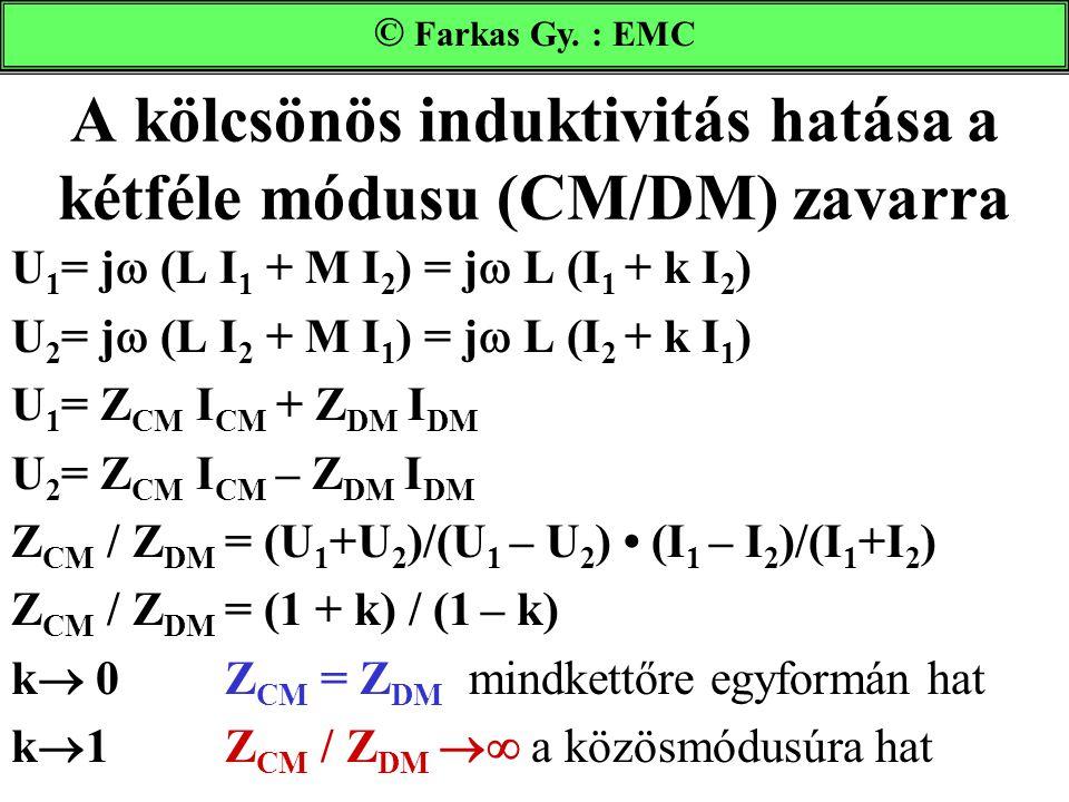 A kölcsönös induktivitás hatása a kétféle módusu (CM/DM) zavarra U 1 = j  (L I 1 + M I 2 ) = j  L (I 1 + k I 2 ) U 2 = j  (L I 2 + M I 1 ) = j  L