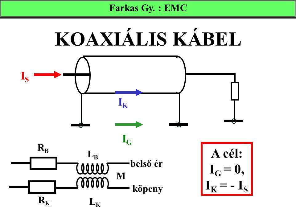 KOAXIÁLIS KÁBEL Farkas Gy. : EMC ISIS IKIK IGIG A cél: I G = 0, I K = - I S belső ér köpeny M LBLB LKLK RKRK RBRB