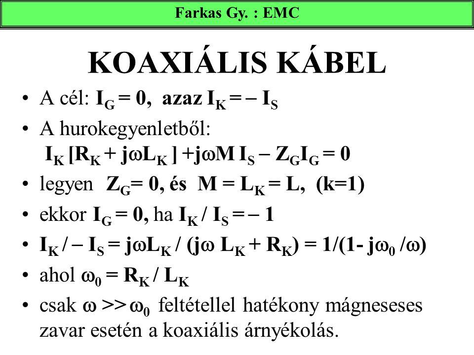 KOAXIÁLIS KÁBEL A cél: I G = 0, azaz I K =  I S A hurokegyenletből: I K [R K + j  L K ] +j  M I S  Z G I G = 0 legyen Z G = 0, és M = L K = L, (k=