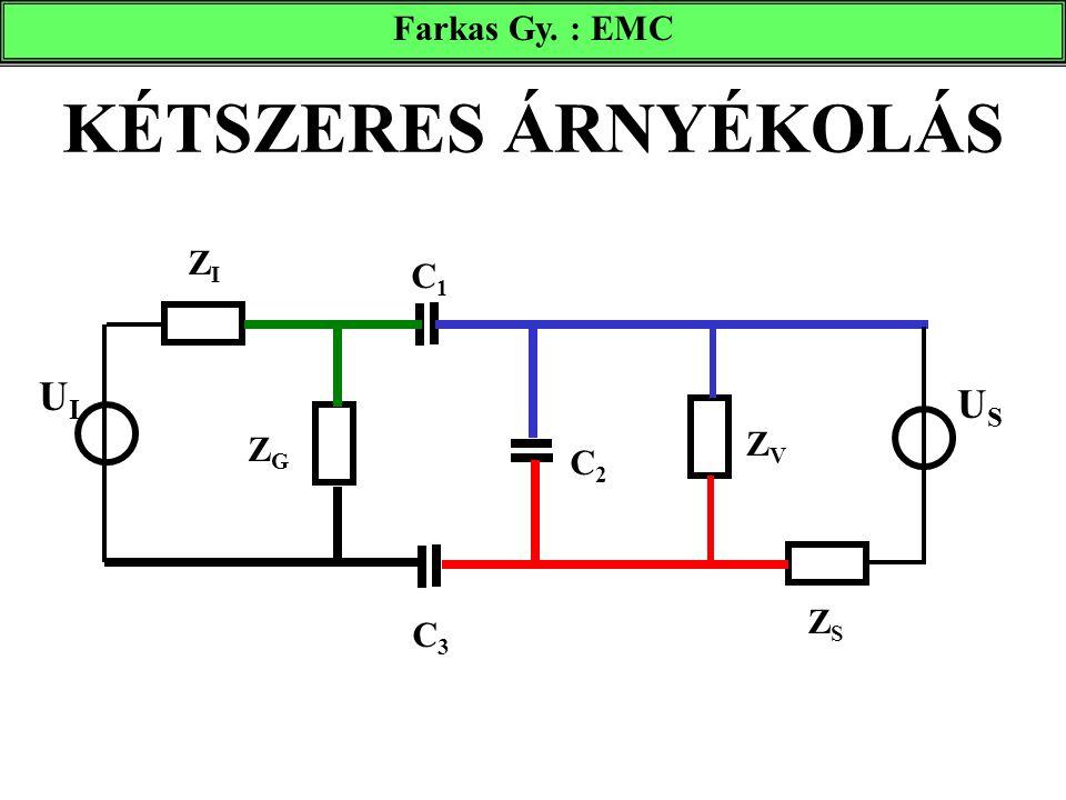 KÉTSZERES ÁRNYÉKOLÁS Farkas Gy. : EMC UIUI USUS ZIZI ZSZS ZGZG ZVZV C1C1 C2C2 C3C3