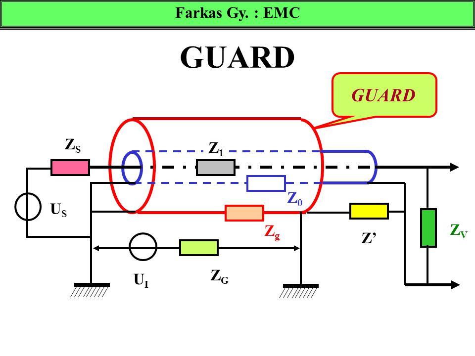GUARD Farkas Gy. : EMC GUARD ZVZV Z1Z1 Z0Z0 ZgZg ZGZG ZSZS Z' USUS UIUI