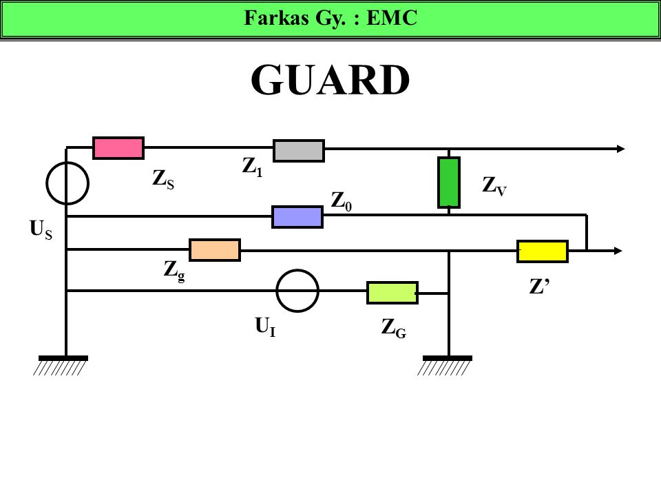 GUARD Farkas Gy. : EMC ZSZS Z0Z0 ZgZg Z1Z1 ZGZG Z' ZVZV USUS UIUI