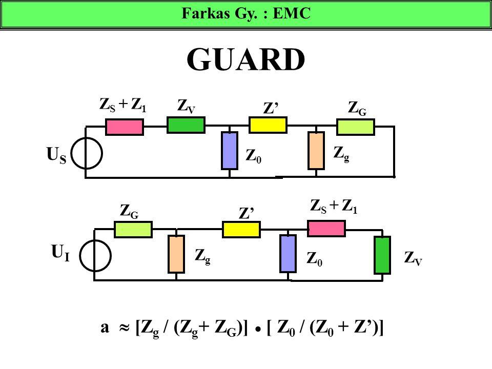 GUARD Farkas Gy. : EMC USUS Z S + Z 1 Z0Z0 ZVZV Z' ZGZG ZgZg Z S + Z 1 Z' ZGZG Z0Z0 ZVZV ZgZg UIUI a  [Z g / (Z g + Z G )]  [ Z 0 / (Z 0 + Z')]