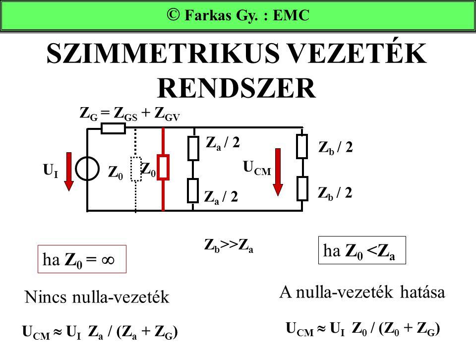 SZIMMETRIKUS VEZETÉK RENDSZER UIUI Z0Z0 Z a / 2 Z b / 2 Z a / 2 Z b / 2 Z G = Z GS + Z GV ha Z 0 <Z a U CM  U I Z 0 / (Z 0 + Z G ) A nulla-vezeték ha
