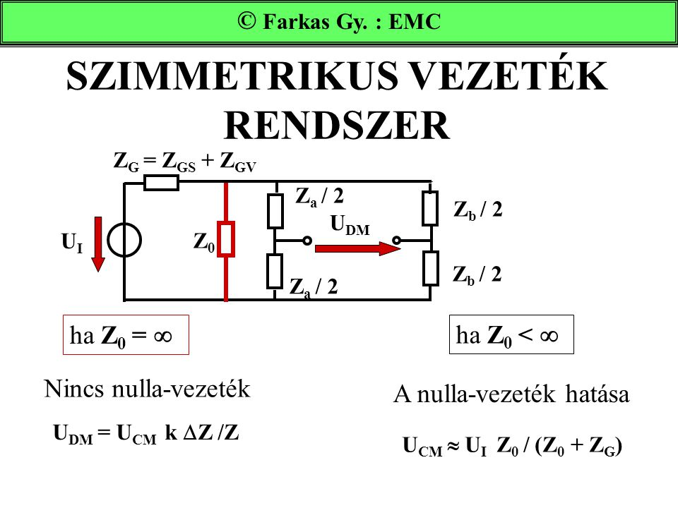 SZIMMETRIKUS VEZETÉK RENDSZER U DM UIUI Z0Z0 Z a / 2 Z b / 2 Z a / 2 Z b / 2 Z G = Z GS + Z GV ha Z 0 <  U CM  U I Z 0 / (Z 0 + Z G ) A nulla-vezeté