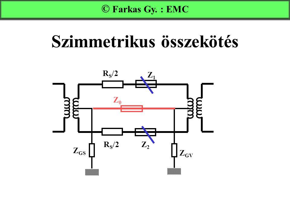 Szimmetrikus összekötés Farkas Gy. : EMC © Farkas Gy. : EMC Z0Z0 Z GS Z GV R S /2 Z1Z1 Z2Z2