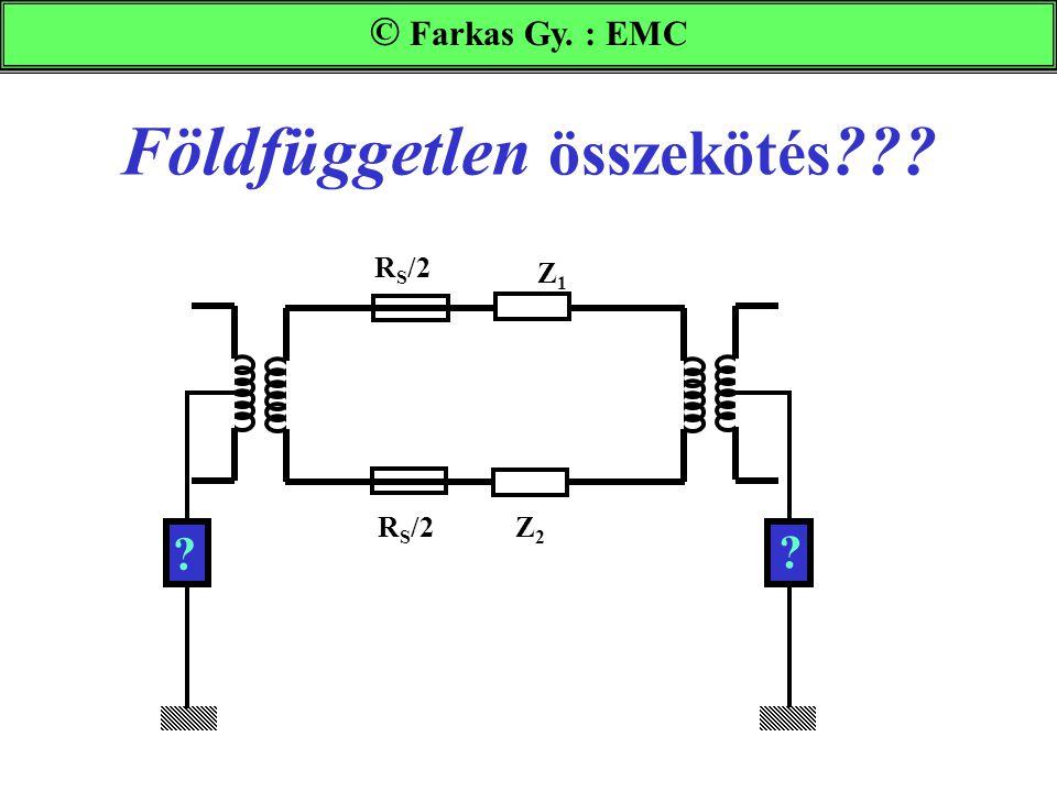Földfüggetlen összekötés ??? Farkas Gy. : EMC © Farkas Gy. : EMC ? ? R S /2 Z1Z1 Z2Z2