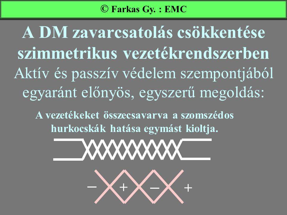 A DM zavarcsatolás csökkentése szimmetrikus vezetékrendszerben Aktív és passzív védelem szempontjából egyaránt előnyös, egyszerű megoldás: Farkas Gy.
