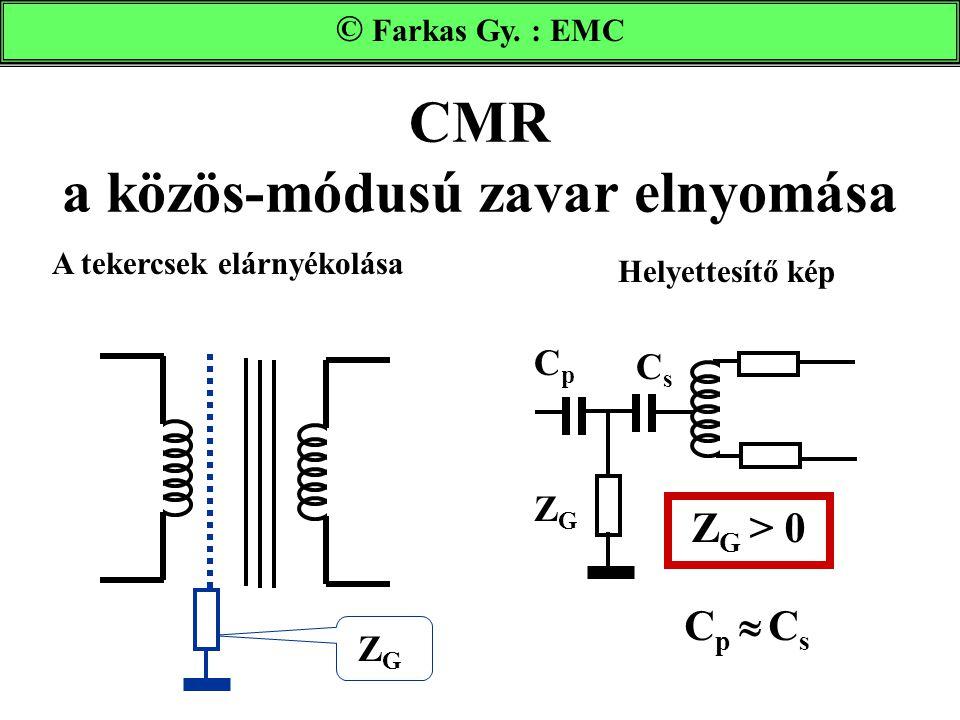 CMR a közös-módusú zavar elnyomása Farkas Gy. : EMC A tekercsek elárnyékolása Helyettesítő kép C p  C s Z G > 0 CpCp CsCs ZGZG ZGZG © Farkas Gy. : EM