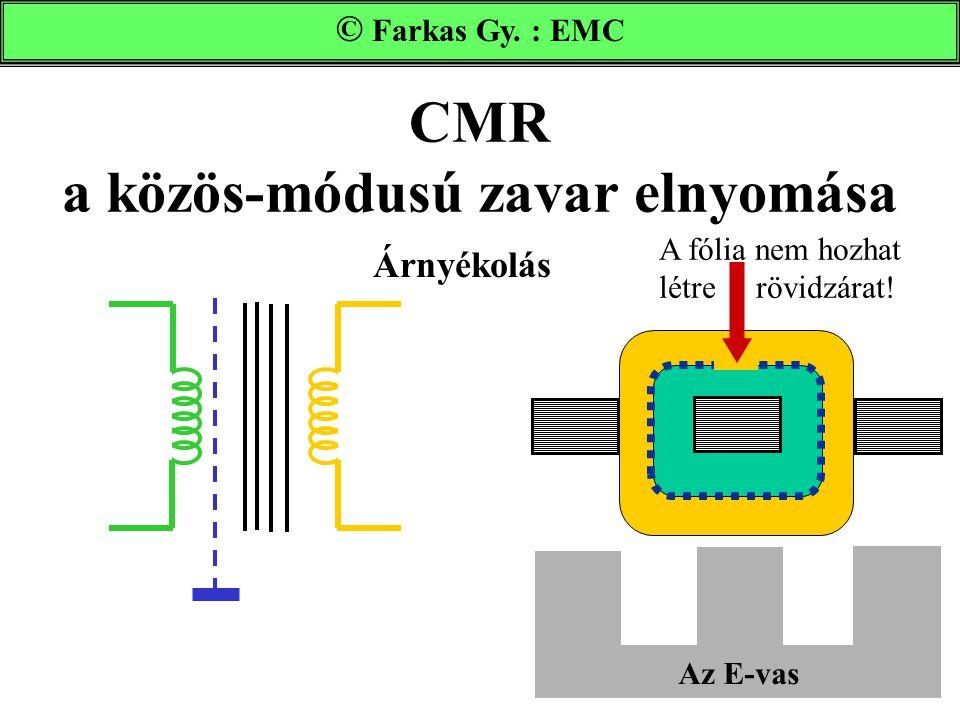 CMR a közös-módusú zavar elnyomása Farkas Gy. : EMC Árnyékolás © Farkas Gy. : EMC Az E-vas A fólia nem hozhat létre rövidzárat!
