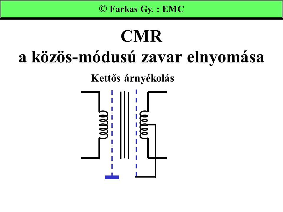 CMR a közös-módusú zavar elnyomása Farkas Gy. : EMC Kettős árnyékolás © Farkas Gy. : EMC