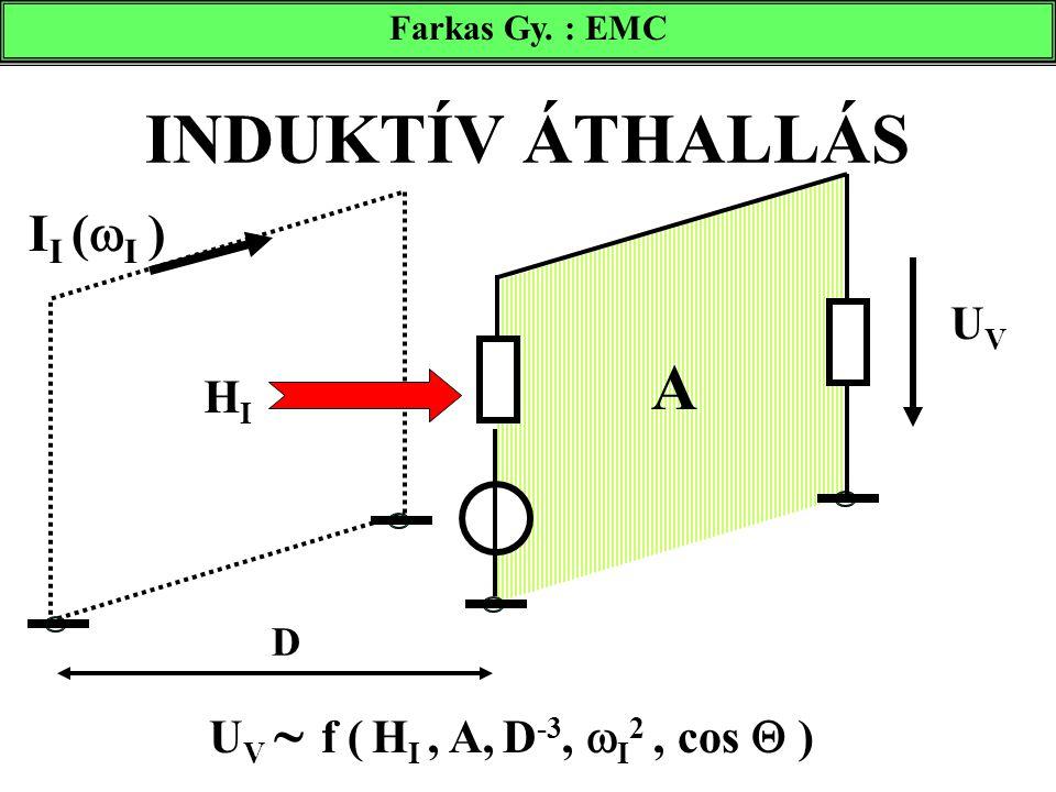 INDUKTÍV ÁTHALLÁS Farkas Gy. : EMC A I I (  I ) HIHI UVUV U V  f ( H I, A, D -3,  I 2, cos  ) D
