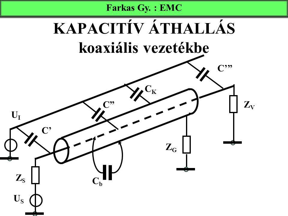 """KAPACITÍV ÁTHALLÁS koaxiális vezetékbe Farkas Gy. : EMC CbCb CKCK C' C"""" C'"""" UIUI USUS ZSZS ZGZG ZVZV"""