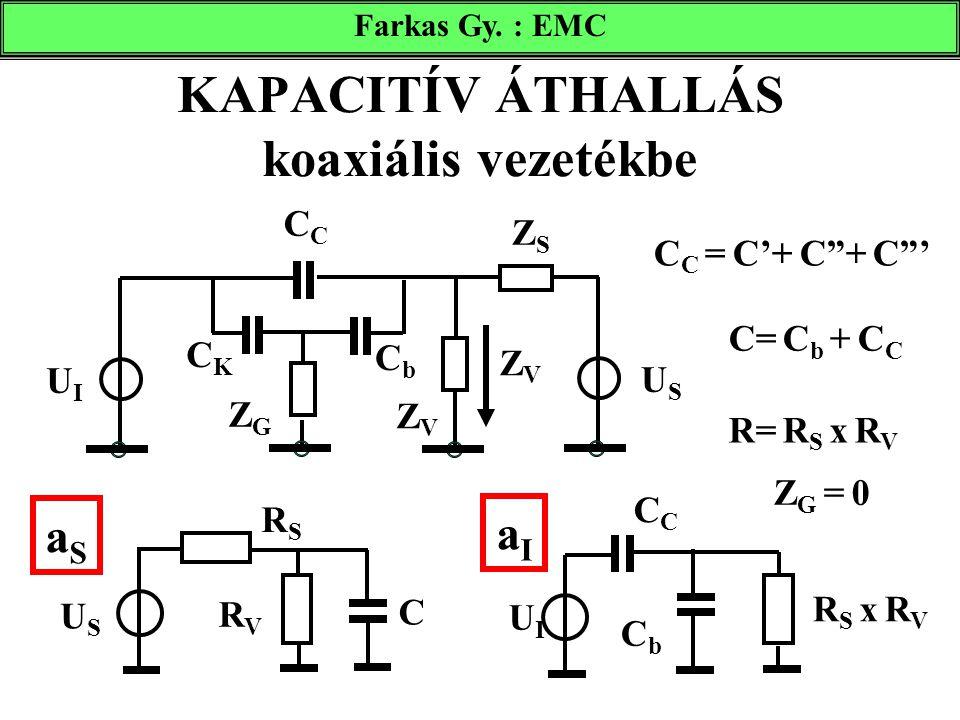 "Farkas Gy. : EMC C C = C'+ C""+ C""' C= C b + C C R= R S x R V aIaI UIUIC CbCb R S x R V aSaS USUS C RSRS RVRV Z G = 0C ZGZG UIUI USUS CKCK CbCb ZVZV ZS"