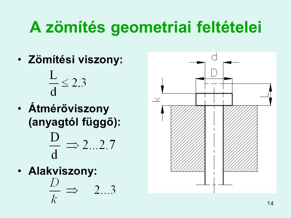 14 A zömítés geometriai feltételei Zömítési viszony: Átmérőviszony (anyagtól függő): Alakviszony: