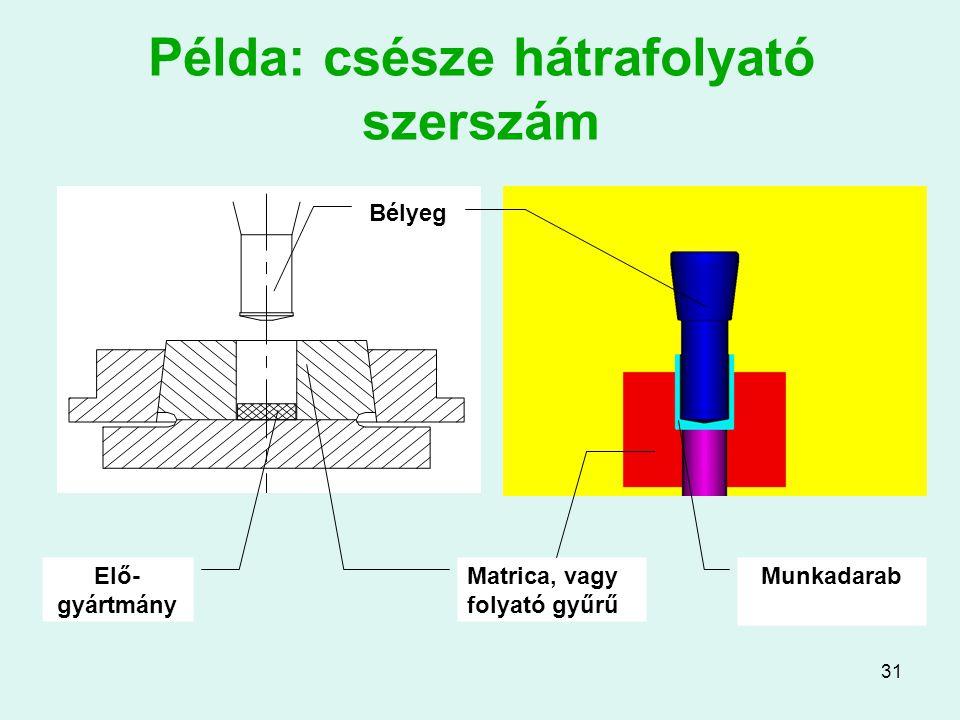 31 Példa: csésze hátrafolyató szerszám Bélyeg Matrica, vagy folyató gyűrű Elő- gyártmány Munkadarab