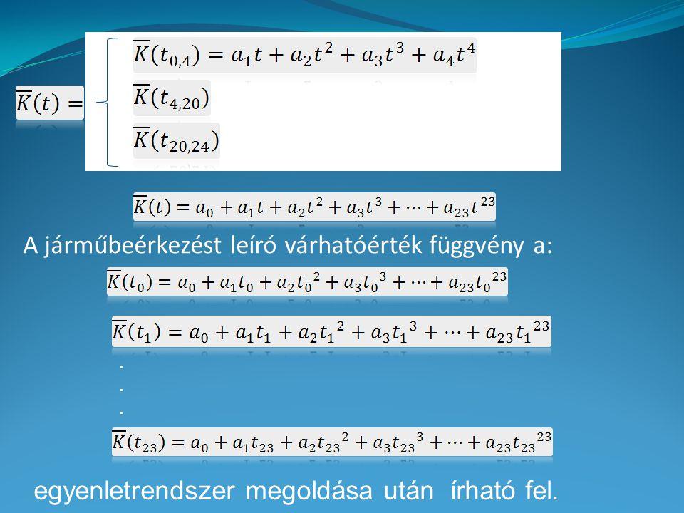 A járműbeérkezést leíró várhatóérték függvény a: egyenletrendszer megoldása után írható fel.......